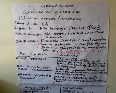 Handwritten poster on a wall reading Group One schedule of duties for clinical officer/in-charge - with a list a activities below